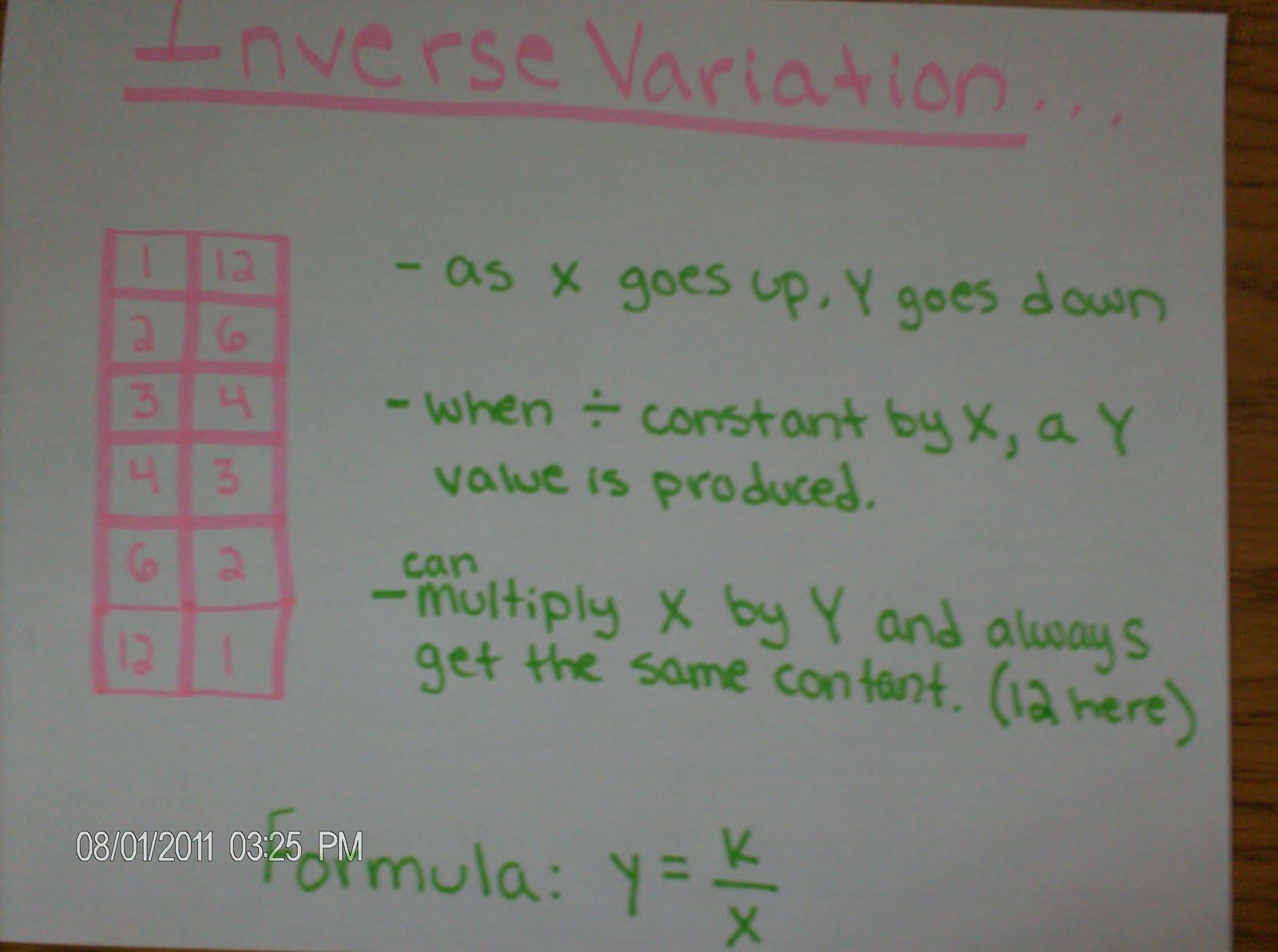 Alisonn Algebra Reflective Blog Direct And Inverse Variation