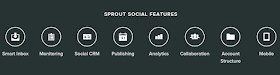 sproutsocial features
