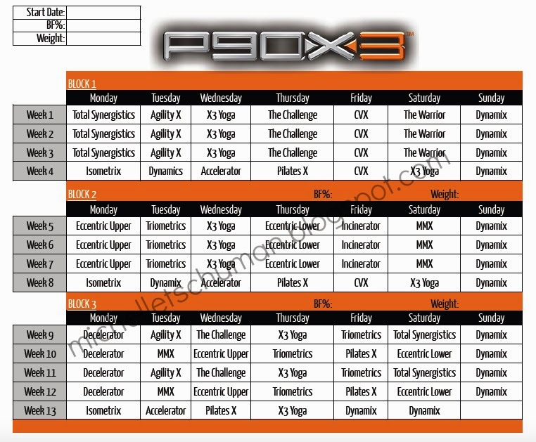 Fit by Example: P90X3 Review