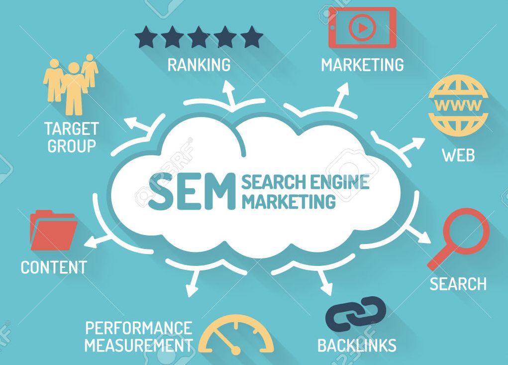 thesis about search engine marketing One of the most important features that thesis offers is its search engine  optimization options you can control the most important seo elements on every  page.