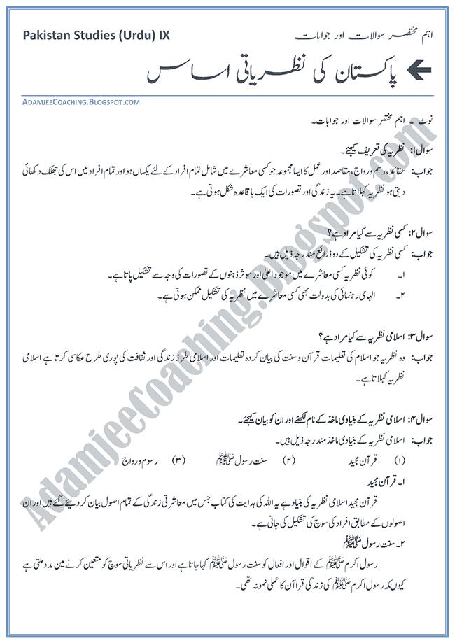 Urdu Essays In Urdu For Class 9 - Resume Examples   Resume