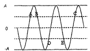 panjang gelombang