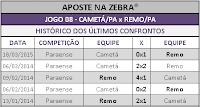 LOTECA 689 - HISTÓRICO JOGO 08