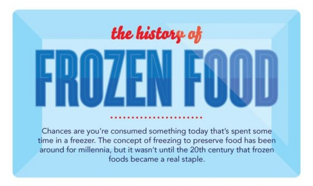 The History of Frozen Food
