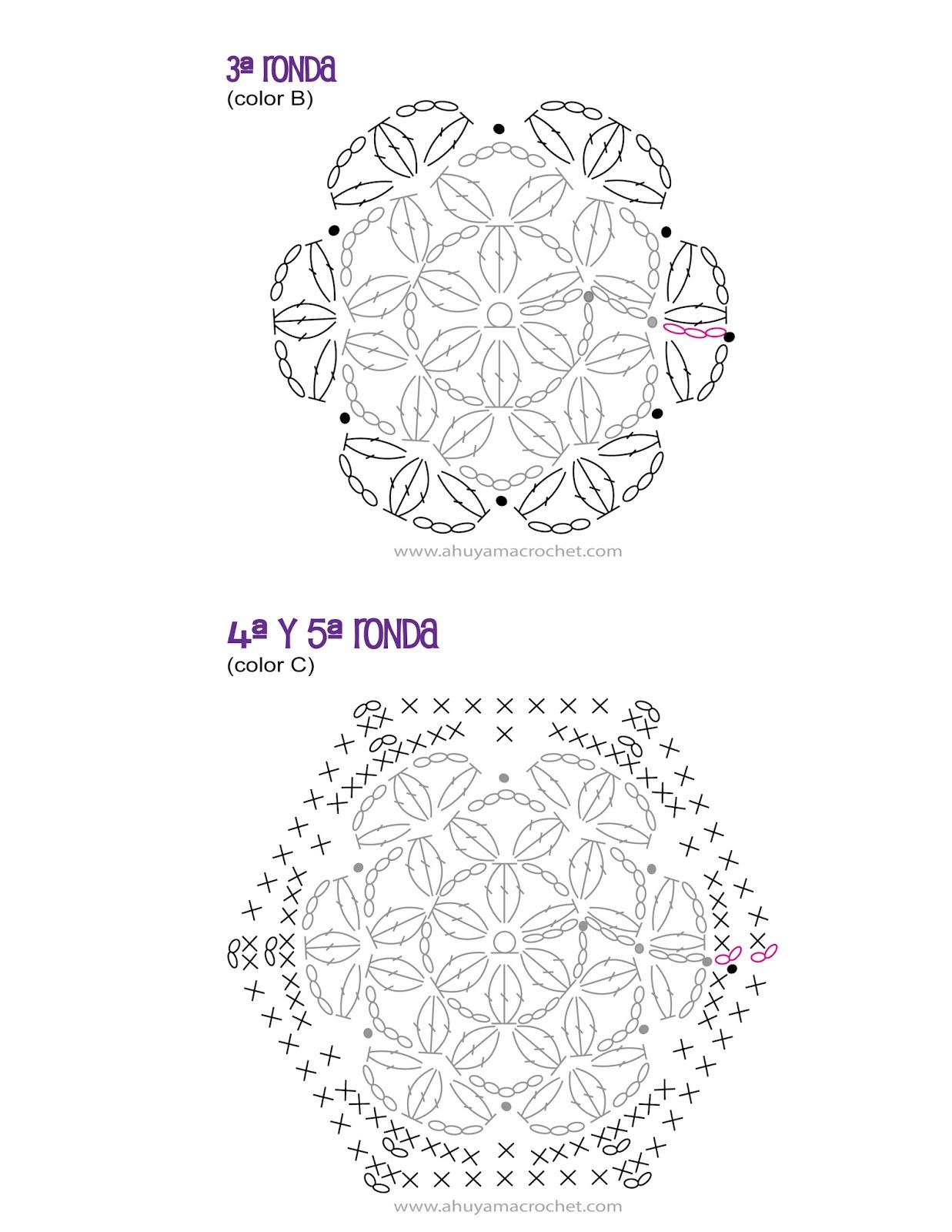 patrón colcha de hexágonos a crochet - ahuyama crochet