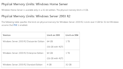 cara mengatasi ram useable di windows 32bit