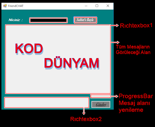 Chat Programı - C# (Friend Chat)
