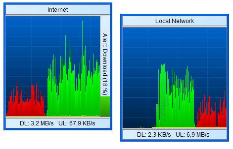 Resultado de imagen de DeskSoft BWMeter
