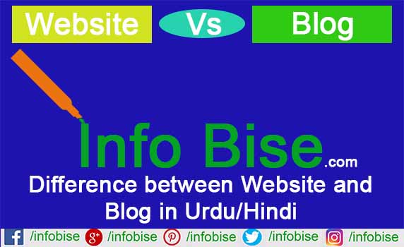 Difference between Website and Blog in Urdu/Hindi