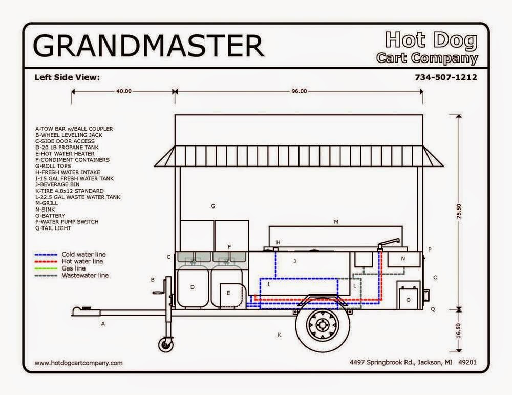 Class A Customs: How do I start a Food Truck / Hot Dog