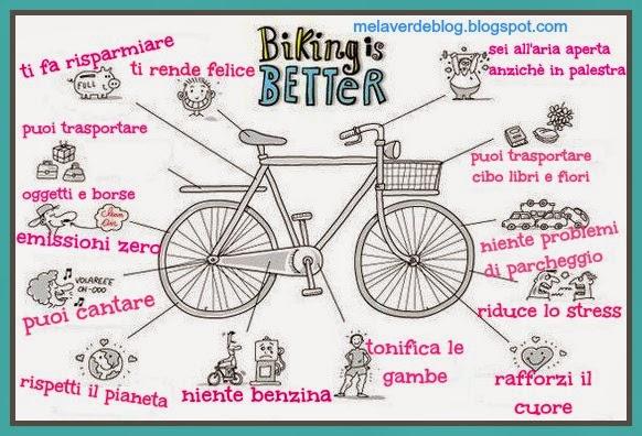 puoi perdere peso usando una cyclette