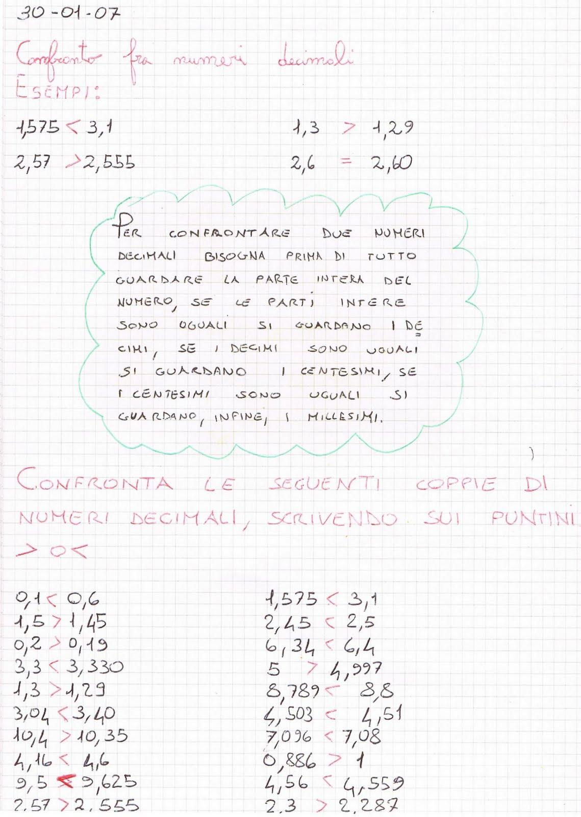 Eccezionale Confronto fra numeri decimali OC38