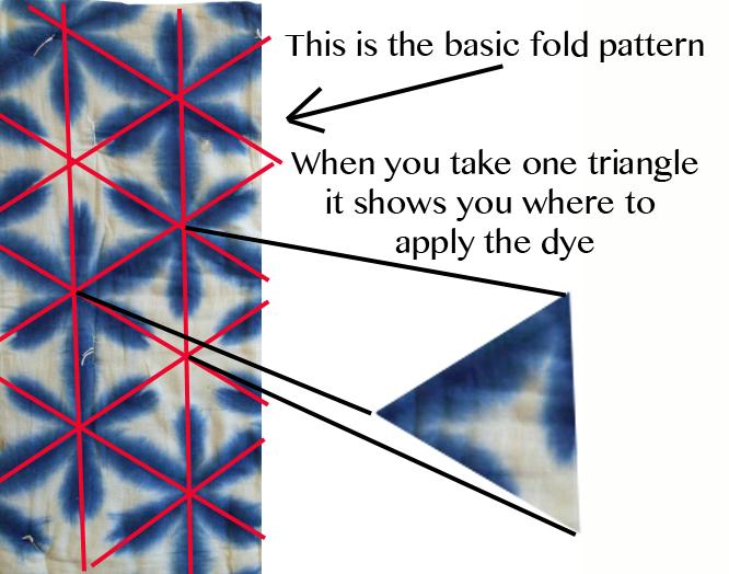 Finnfactor Design Linen Baby Wrap Sekka Shibori Dye Part 1