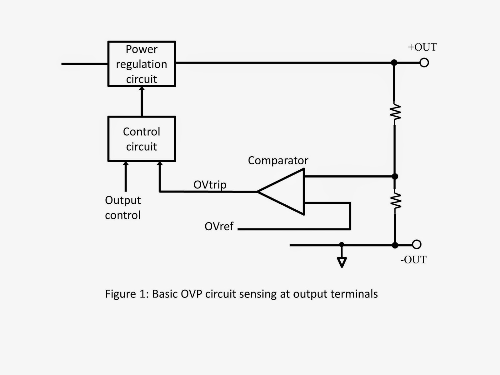 Watt S Up How Does Power Supply Overvoltage Protection Work