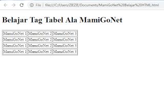 Membuat Tabel Pada HTML