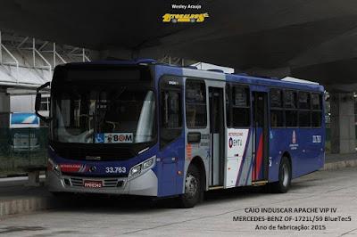 Resultado de imagem para guarulhos transportes