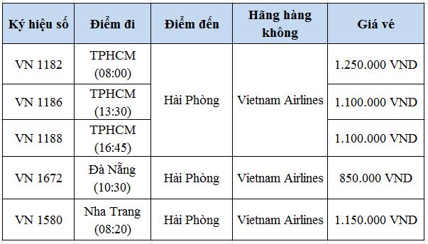 Giá vé máy bay đi Hải Phòng Hãng Vietnam Airline