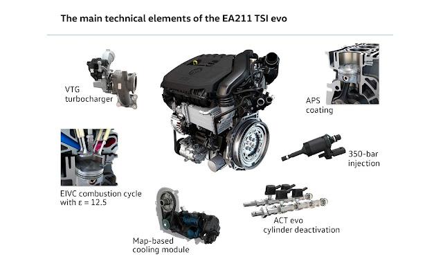 EA-211 TSI Evo