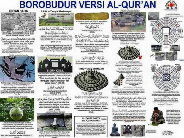Kajian Sains Quran: Borobudur Adalah Peninggalan Nabi Sulaiman A.S