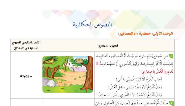 جميع نصوص الحكايات المستوى الثاني مرجع في رحاب اللغة العربية