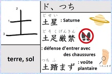 https://japonaiskanji.blogspot.com/2018/06/kanji-terre-sol.html