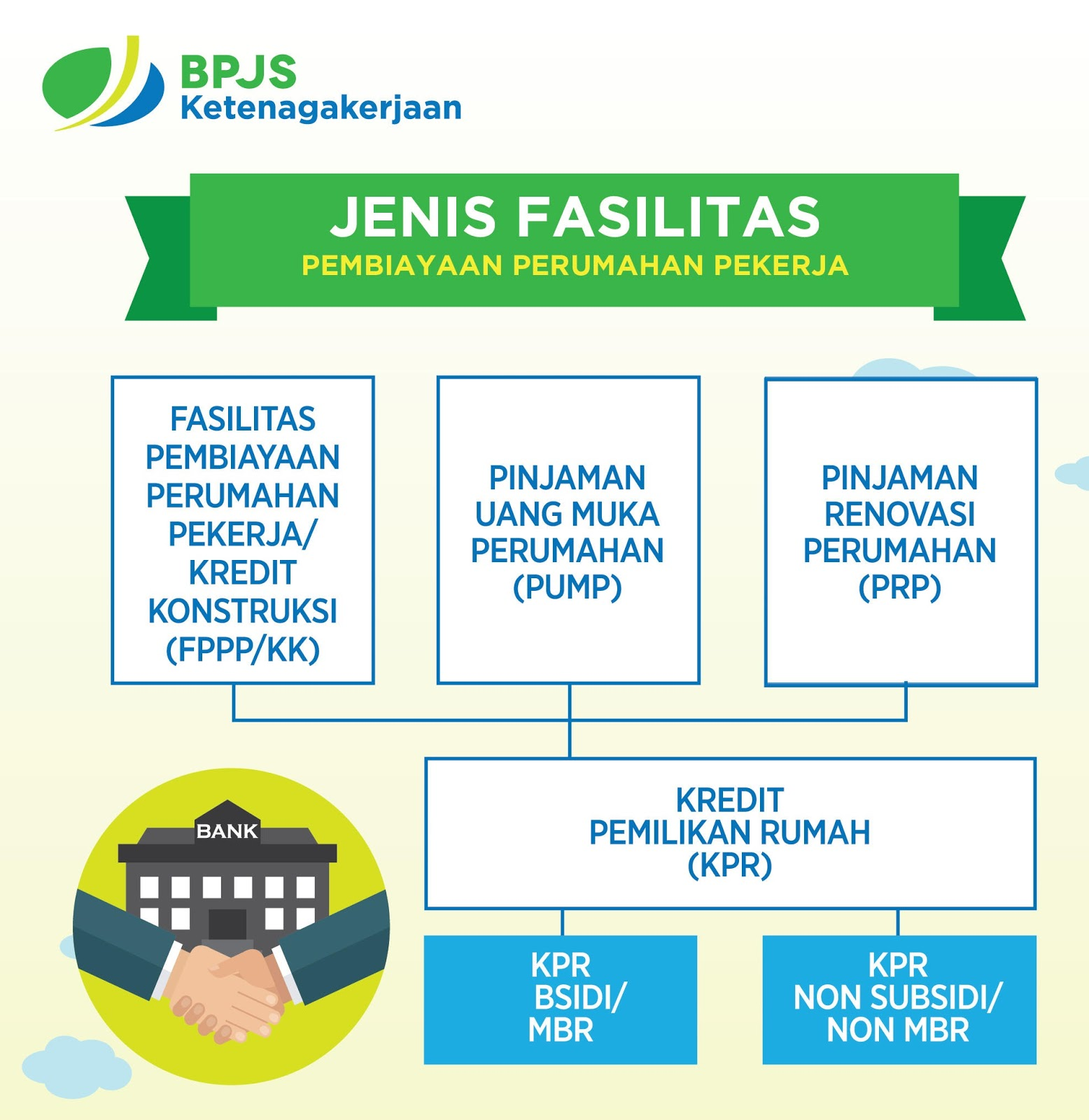 Bpjs Batal Naik: Update Berita Terkini,Online 24 Jam