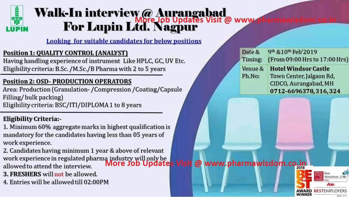 LUPIN LIMITED - Walk-In Interviews on 9th & 10th Feb' 2019