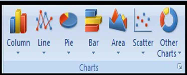 Cara Gampang Membuat Grafik Di Microsoft Excel