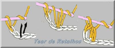 Ilustração mostrando o Esquema de execução do meio ponto alto, básico no crochê para canhotos