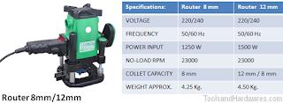 APP Power tools Delhi