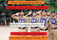 3789 Vacancies in Police Department Recruitment 2017- Jail Warder (Male) Officers