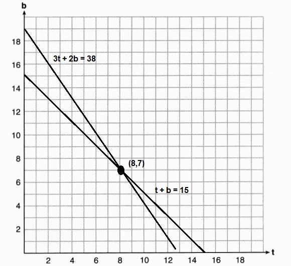 June 2021 (V202) Algebra 1 Regents Released : Mamaroneck ...