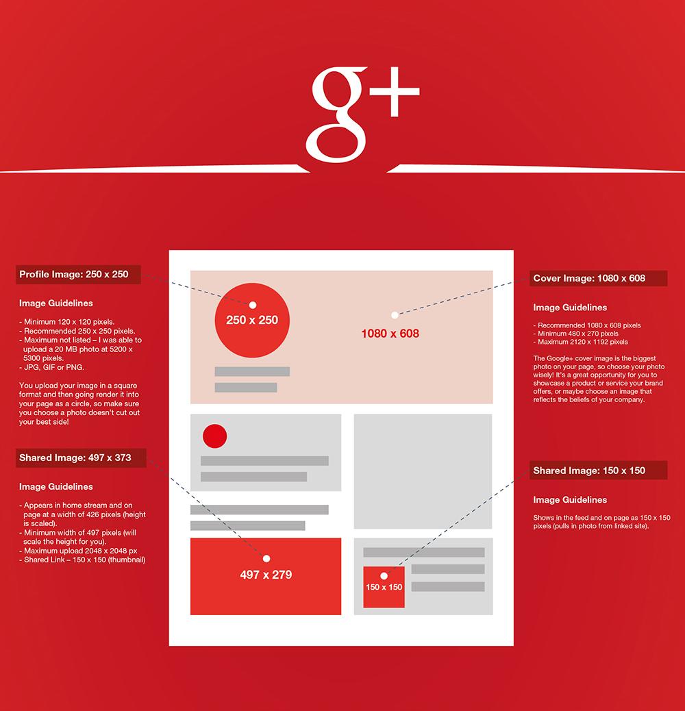 Google Plus Profile Picture Size 2016