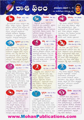 sankaramanchi ramakrishna sastry rasi phalalu weekly sankaramanchi ramakrishna Grahabalam RasiPhalalu Sunday-Magazine Eenadu.net EenaduEpaper EenaduSunday BhakthiPustakalu Bhakthi Pustakalu Bhakti Pustakalu BhaktiPustakalu  మేషం (అశ్విని, భరణి, కృత్తిక 1వ పాదం) వృషభం (కృత్తిక 2,3,4 పాదాలు; రోహిణి, మృగశిర 1,2 పాదాలు) మిథునం  (మృగశిర 3, 4 పాదాలు, ఆర్ద్ర, పునర్వసు 1, 2, 3 పాదాలు) కర్కాటకం (పునర్వసు 4వ పాదం; పుష్యమి, ఆశ్లేష) సింహం (మఖ, పుబ్బ, ఉత్తర 1వ పాదం) కన్య   (ఉత్తర 2, 3, 4 పాదాలు; హస్త, చిత్త 1, 2 పాదాలు) తుల (చిత్త 3, 4 పాదాలు, స్వాతి, విశాఖ 1, 2, 3 పాదాలు) వృశ్చికం (విశాఖ 4వ పాదం; అనూరాధ, జ్యేష్ఠ) ధనుస్సు (మూల, పూర్వాషాఢ, ఉత్తరాషాఢ 1వ పాదం) మకరం  (ఉత్తరాషాఢ 2, 3, 4 పాదాలు; శ్రవణం, ధనిష్ట 1, 2 పాదాలు) కుంభం (ధనిష్ట 3, 4 పాదాలు; శతభిషం, పూర్వాభాద్ర 1, 2, 3 పాదాలు) మీనం (పూర్వాభాద్ర 4వ పాదం, ఉత్తరాభాద్ర, రేవతి) april 4 to 7