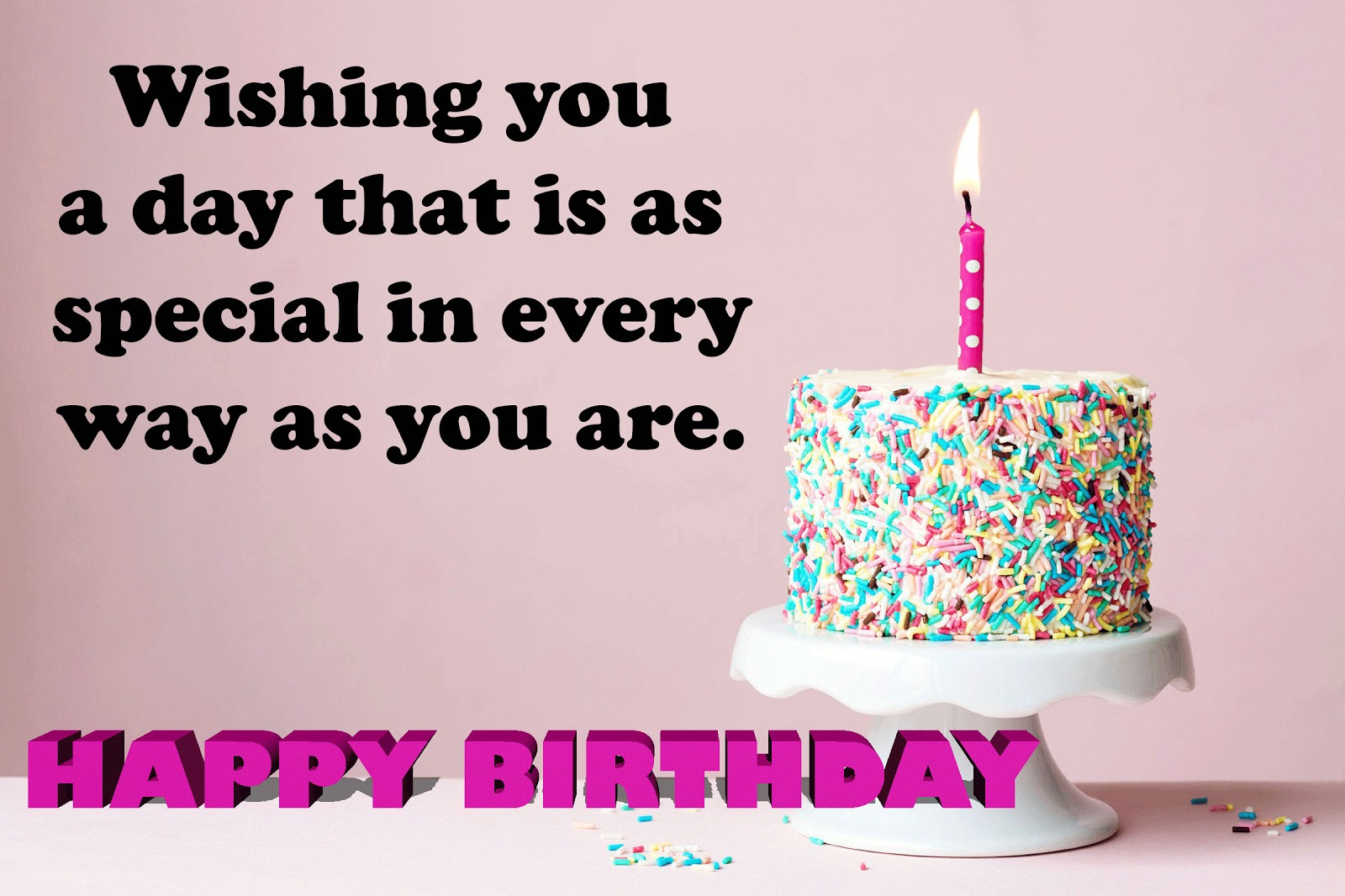 Top 100 Happy Birthday Wishes Images New 2018