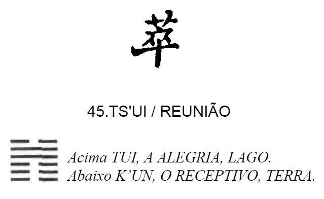 Imagem de 'Ts'ui / Reunião' - hexagrama número 45, de 64 que fazem parte do I Ching, o Livro das Mutações