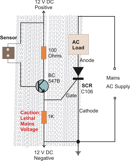 water triggered AC load through SCR