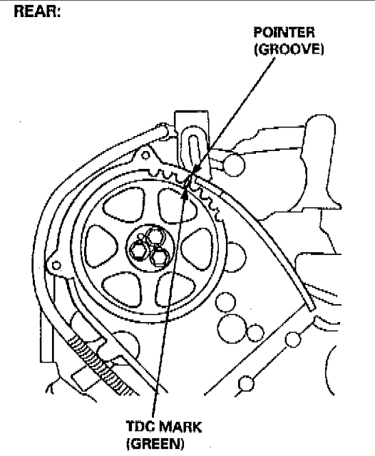 Service manual [How To Replace Timing Belt On A 1993 Isuzu