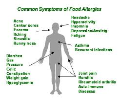 Common symptoms include an itchy sensation inside the mouth, throat or ...