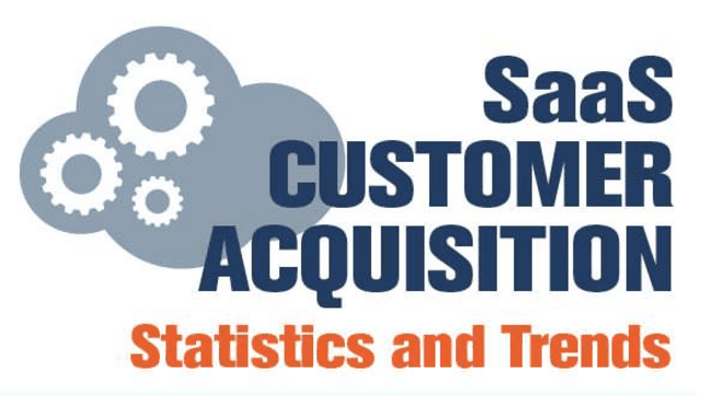 SaaS Customer Acquisition – Statistics and Trends