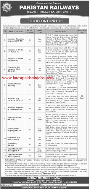 Current Latest Pakistan Pakistan Govt Railway Jobs