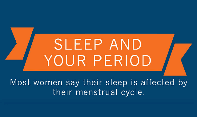 Image: Sleep and Your Period