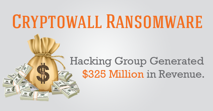 CryptoWall Ransomware raised $325 Million in Revenue for Its Developer