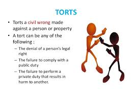an analysis of the three types of laws tort law criminal law and contract law Civil injury lawsuits for intentional torts are generally limited to the following types of cases: assault, battery, false imprisonment, conversion, intentional infliction of emotional distress, fraud/deceit, trespass (to land and property), and defamation.