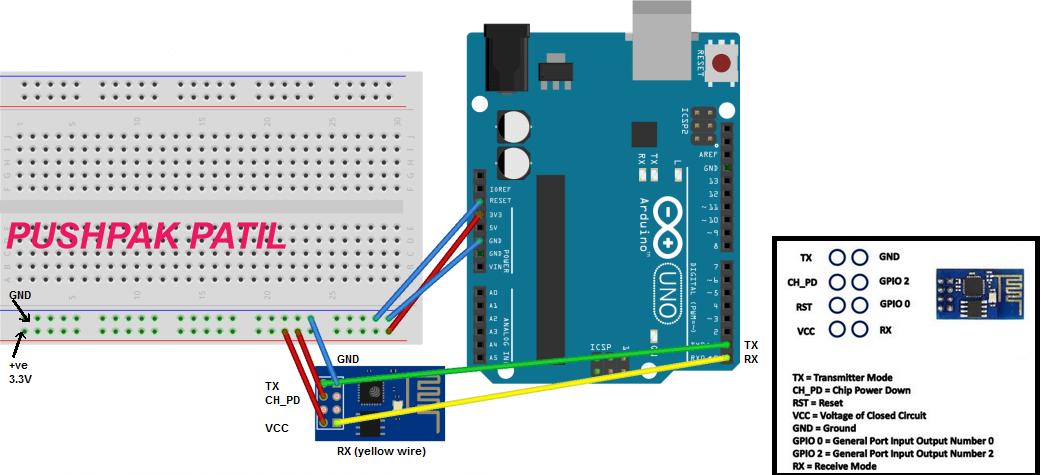 Pushpak Patil: Arduino UNO - WIFI Module ESP8266 Connection
