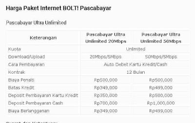 cara-daftar-Paket-Internet-Bolt-dan-daftar-harga-paket-Internet-Bolt