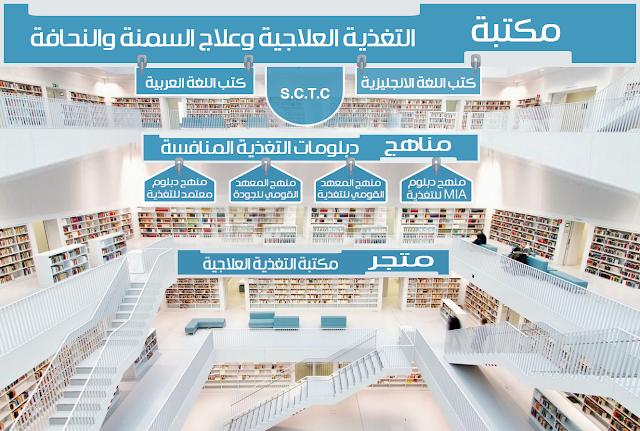 مكتبة مناهج التغذية العلاجية وعلاج السمنة والنحافة