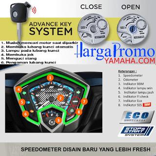 Speedometer Yamaha Soul GT 125 AKS SSS