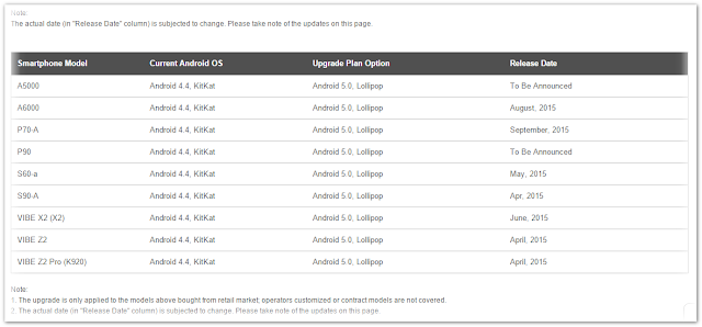 Lenovo A6000 Get Lollipop 0 Android Update August – Fondos de Pantalla