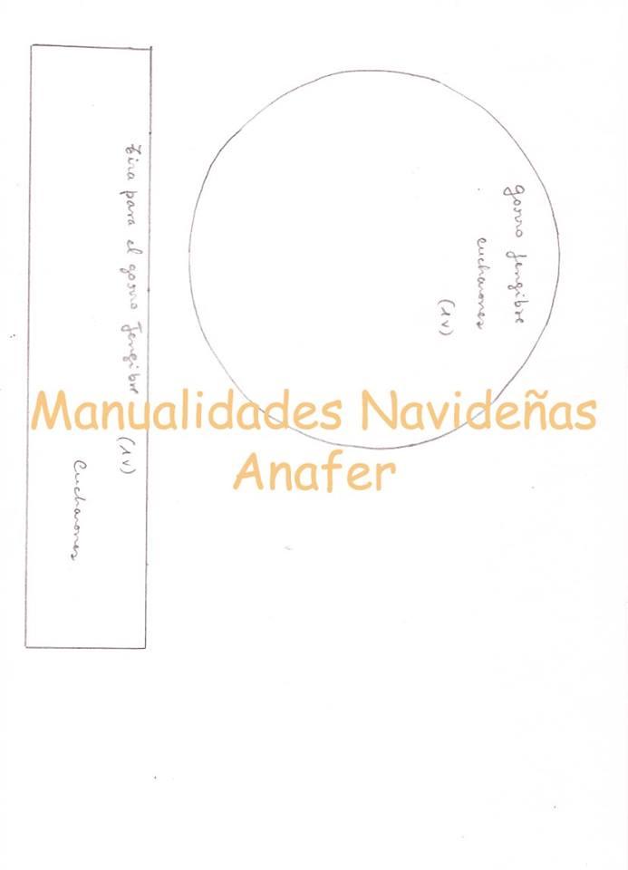 Manualidades Anafer Moldes